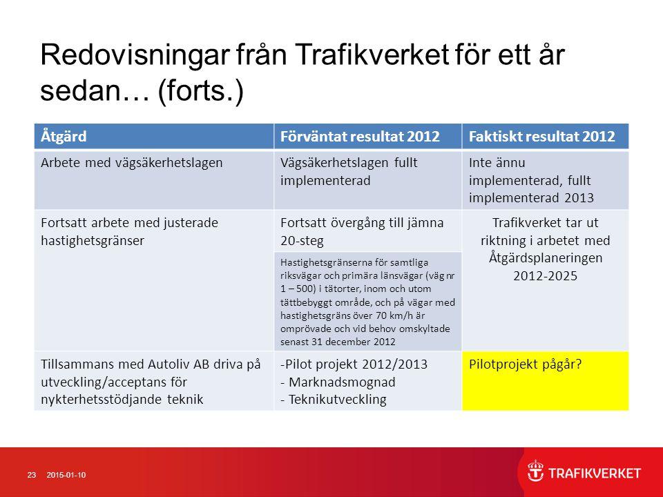 232015-01-10 Redovisningar från Trafikverket för ett år sedan… (forts.) ÅtgärdFörväntat resultat 2012Faktiskt resultat 2012 Arbete med vägsäkerhetslag