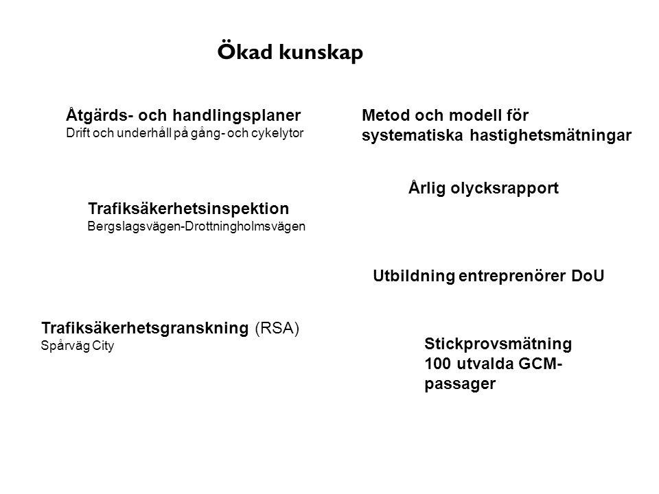 Stickprovsmätning 100 utvalda GCM- passager Åtgärds- och handlingsplaner Drift och underhåll på gång- och cykelytor Metod och modell för systematiska