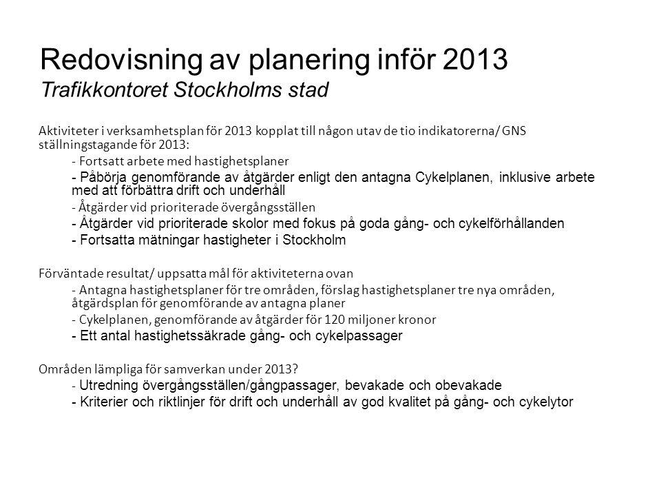 Redovisning av planering inför 2013 Trafikkontoret Stockholms stad Aktiviteter i verksamhetsplan för 2013 kopplat till någon utav de tio indikatorerna