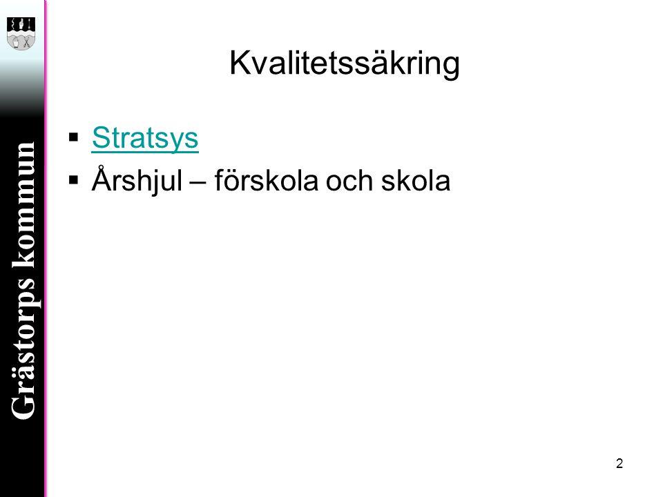 Grästorps kommun Kvalitetssäkring  Stratsys Stratsys  Årshjul – förskola och skola 2