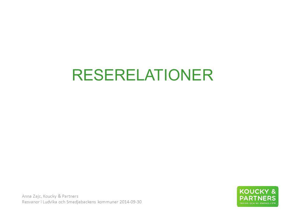 RESERELATIONER Anna Zajc, Koucky & Partners Resvanor i Ludvika och Smedjebackens kommuner 2014-09-30