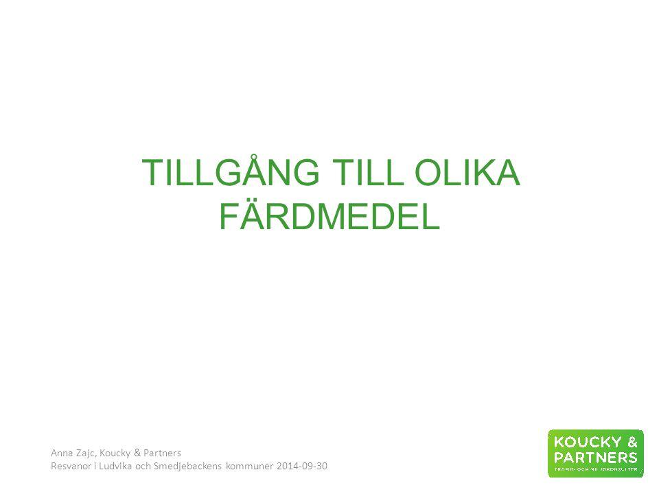 TILLGÅNG TILL OLIKA FÄRDMEDEL Anna Zajc, Koucky & Partners Resvanor i Ludvika och Smedjebackens kommuner 2014-09-30