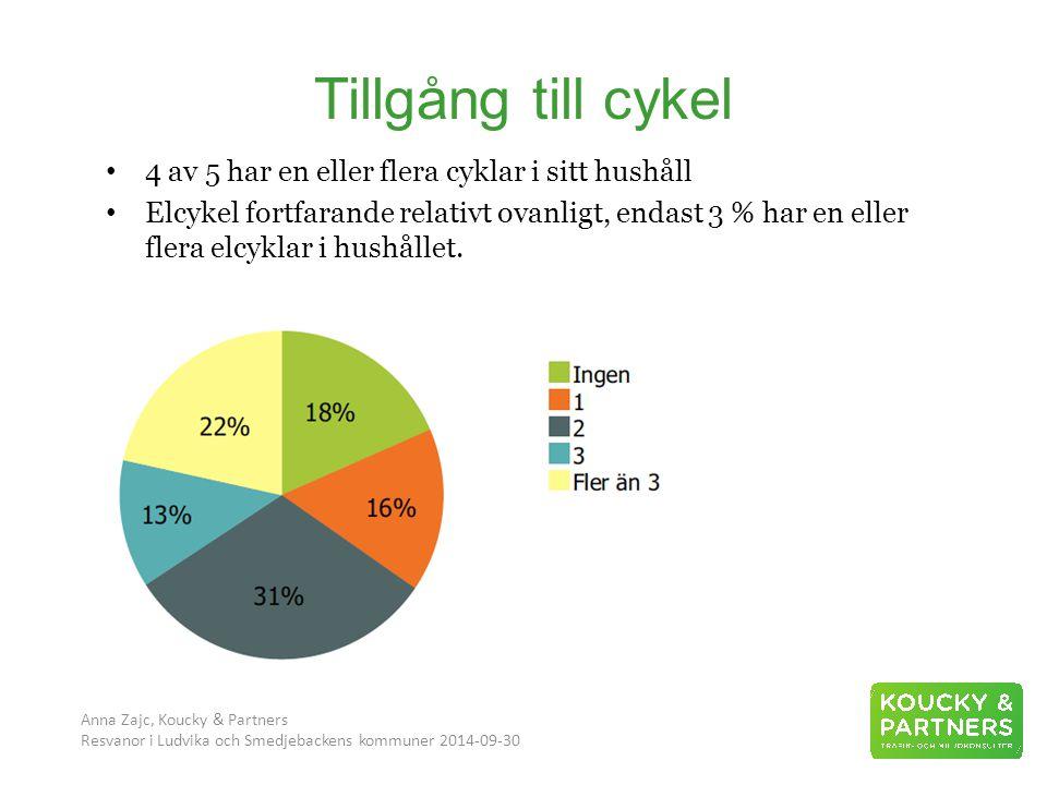 Tillgång till cykel Anna Zajc, Koucky & Partners Resvanor i Ludvika och Smedjebackens kommuner 2014-09-30 4 av 5 har en eller flera cyklar i sitt hushåll Elcykel fortfarande relativt ovanligt, endast 3 % har en eller flera elcyklar i hushållet.