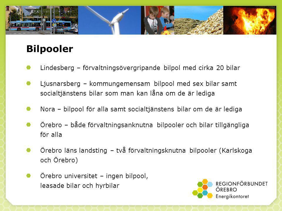 Öppna bilpooler Örebro kommun på gång Hallsbergs kommun utrett men anser för få bilar Ljusnarsbergs kommun har för litet underlag.