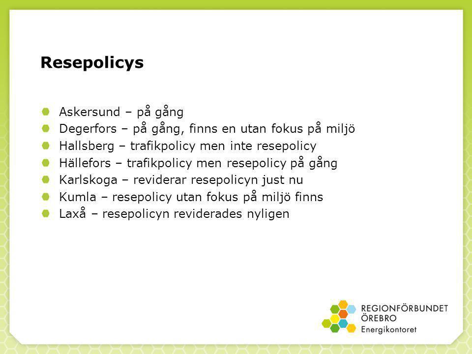 Resepolicys Askersund – på gång Degerfors – på gång, finns en utan fokus på miljö Hallsberg – trafikpolicy men inte resepolicy Hällefors – trafikpolicy men resepolicy på gång Karlskoga – reviderar resepolicyn just nu Kumla – resepolicy utan fokus på miljö finns Laxå – resepolicyn reviderades nyligen