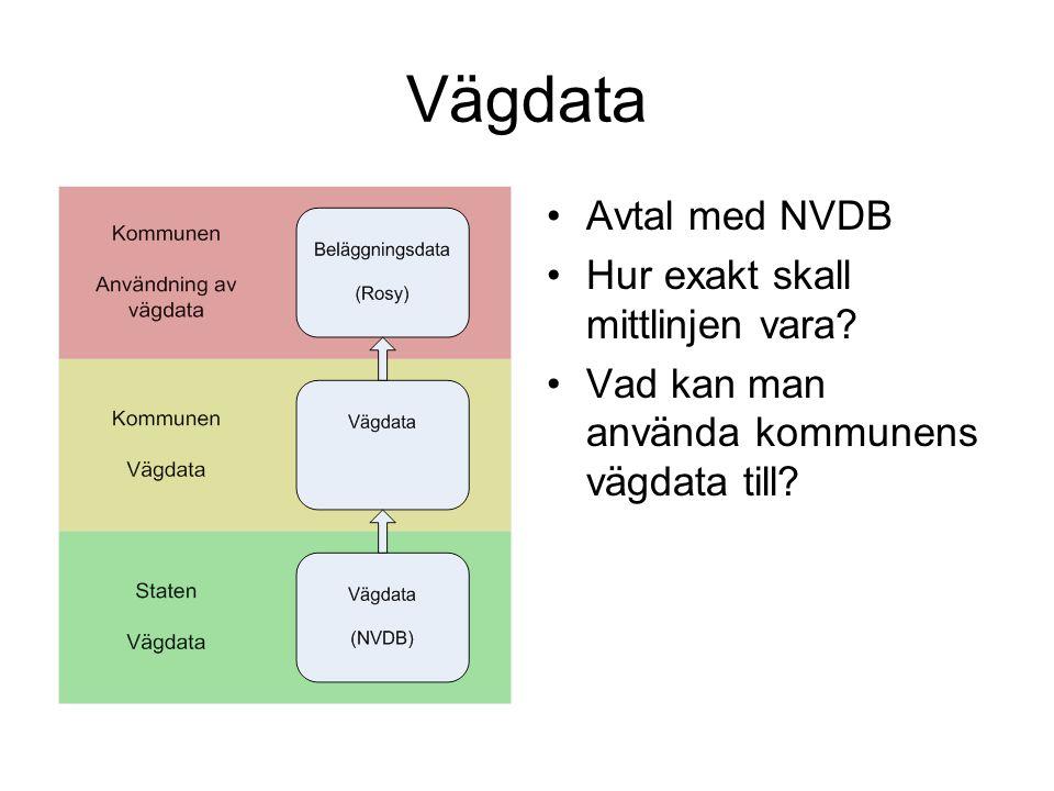 Vägdata Avtal med NVDB Hur exakt skall mittlinjen vara Vad kan man använda kommunens vägdata till