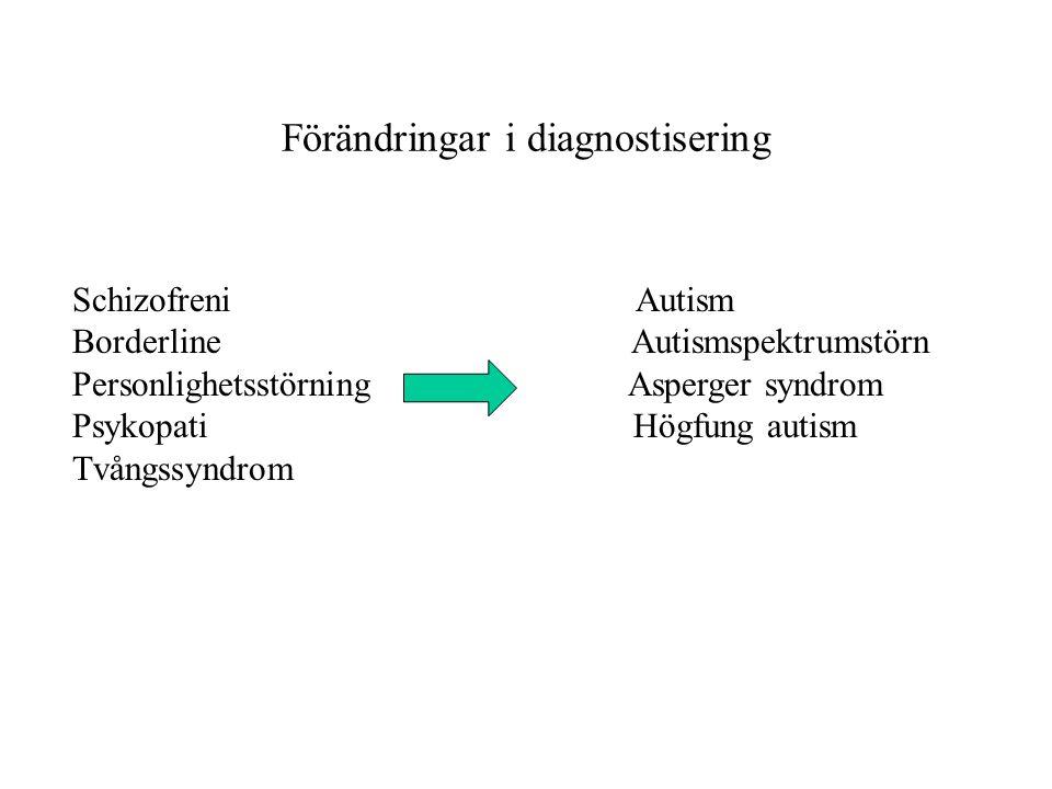Förändringar i diagnostisering Schizofreni Autism Borderline Autismspektrumstörn Personlighetsstörning Asperger syndrom Psykopati Högfung autism Tvångssyndrom