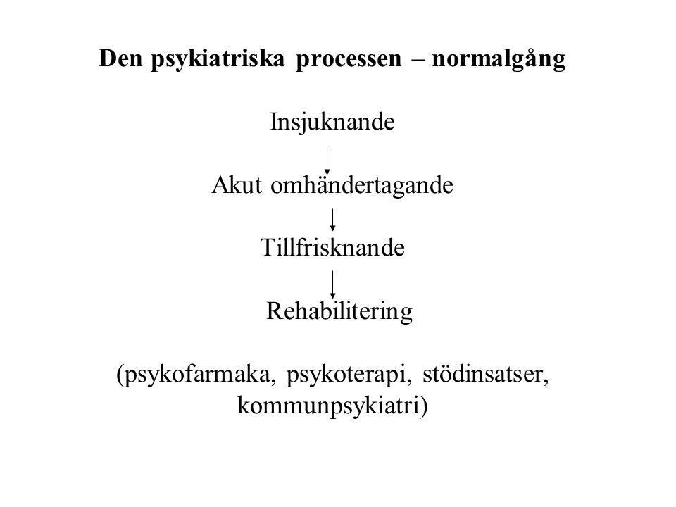 Den psykiatriska processen – normalgång Insjuknande Akut omhändertagande Tillfrisknande Rehabilitering (psykofarmaka, psykoterapi, stödinsatser, kommu