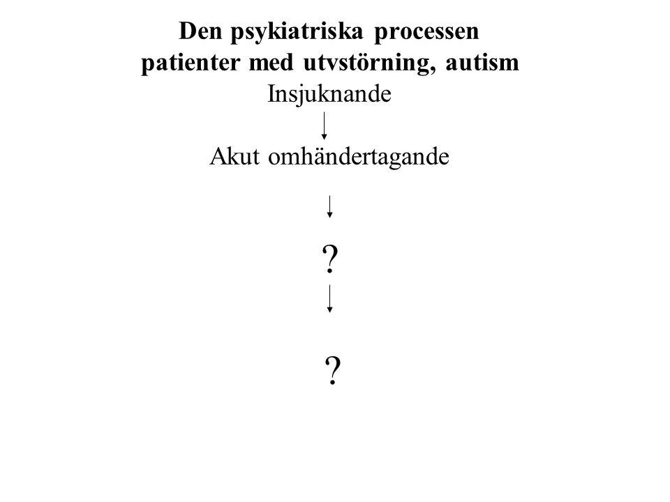 Den psykiatriska processen patienter med utvstörning, autism Insjuknande Akut omhändertagande ? ?
