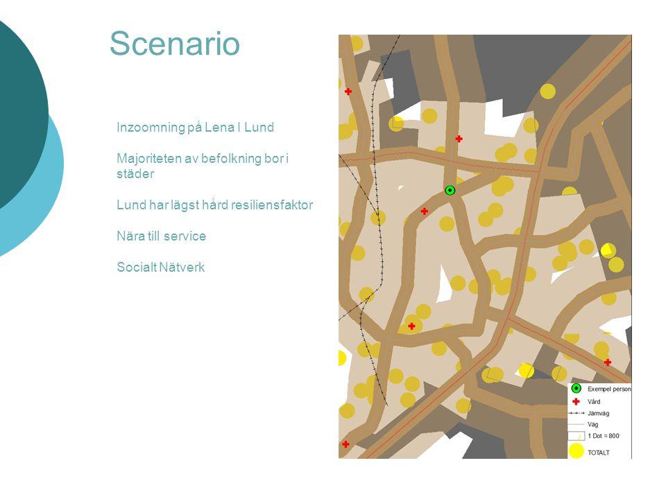 Scenario Inzoomning på Lena I Lund Majoriteten av befolkning bor i städer Lund har lägst hård resiliensfaktor Nära till service Socialt Nätverk