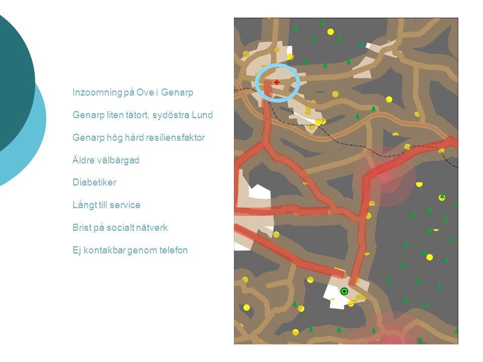 Inzoomning på Ove i Genarp Genarp liten tätort, sydöstra Lund Genarp hög hård resiliensfaktor Äldre välbärgad Diabetiker Långt till service Brist på socialt nätverk Ej kontakbar genom telefon