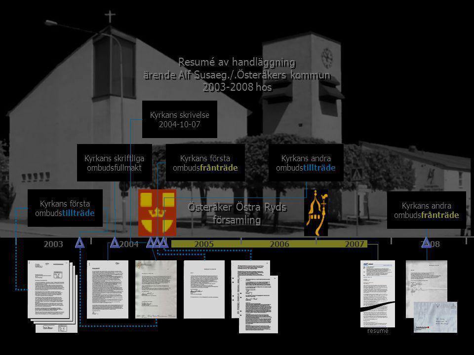 200320042005200620072008 Österåker Östra Ryds församling Kyrkans första ombudstillträde Kyrkans första ombudsfrånträde Kyrkans andra ombudsfrånträde Kyrkans andra ombudstillträde Kyrkans skriftliga ombudsfullmakt Kyrkans skrivelse 2004-10-07 Resumé av handläggning ärende Alf Susaeg./.Österåkers kommun 2003-2008 hos Resumé av handläggning ärende Alf Susaeg./.Österåkers kommun 2003-2008 hos resumé