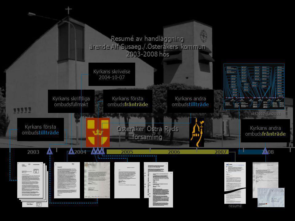 200320042005200620072008 Österåker Östra Ryds församling Kyrkans första ombudstillträde Kyrkans första ombudsfrånträde Kyrkans andra ombudsfrånträde Kyrkans andra ombudstillträde Kyrkans skriftliga ombudsfullmakt Kyrkans skrivelse 2004-10-07 Resumé av handläggning ärende Alf Susaeg./.Österåkers kommun 2003-2008 hos Resumé av handläggning ärende Alf Susaeg./.Österåkers kommun 2003-2008 hos resumé okt2007-jun2008