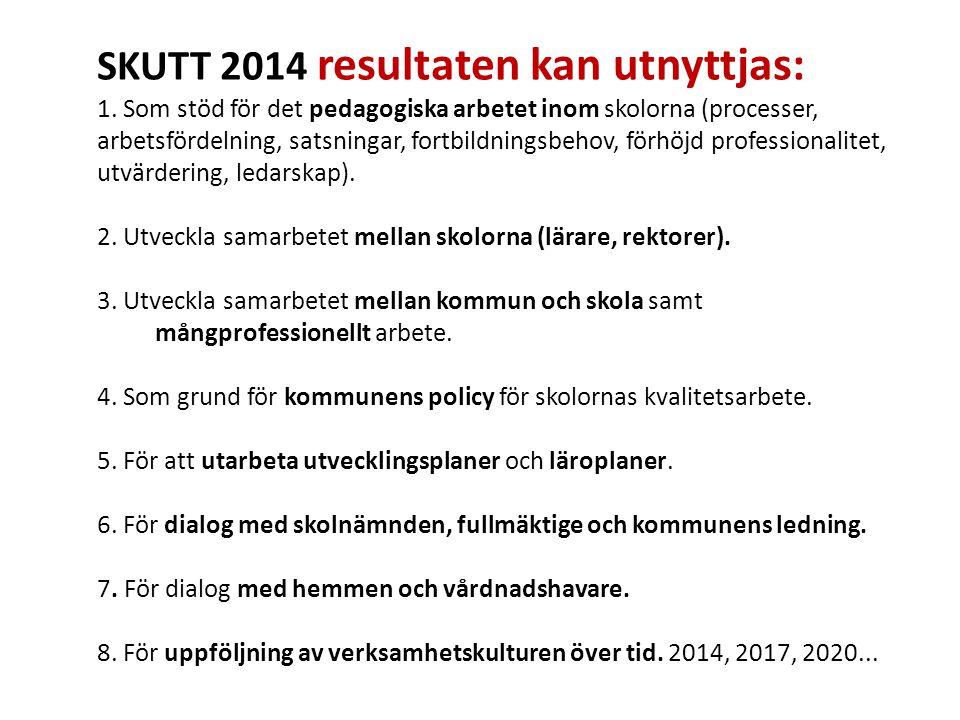 SKUTT 2014 resultaten kan utnyttjas: 1.