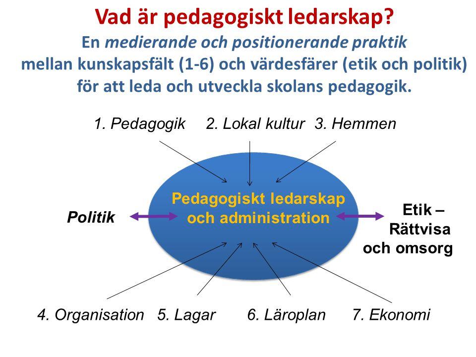 Vad är pedagogiskt ledarskap.