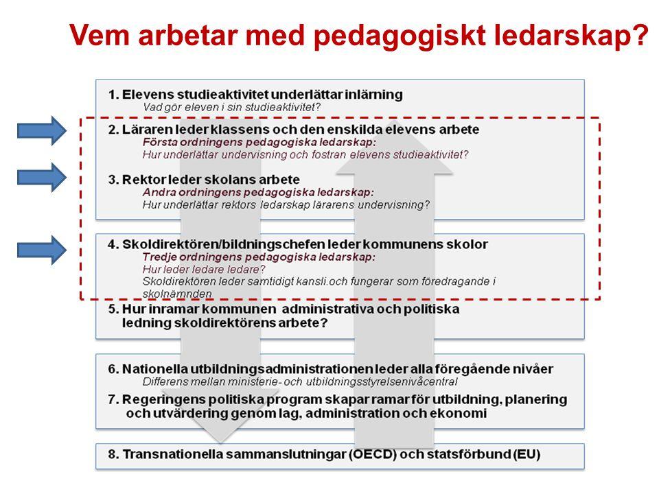Vem arbetar med pedagogiskt ledarskap?