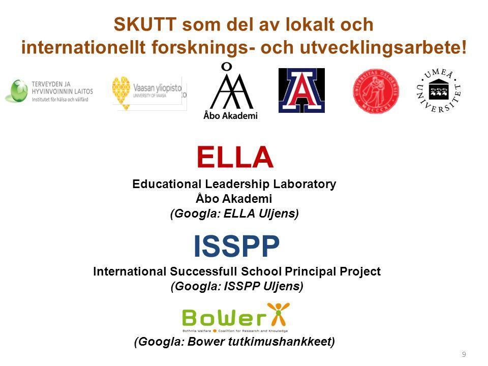 9 ISSPP International Successfull School Principal Project (Googla: ISSPP Uljens) ELLA Educational Leadership Laboratory Åbo Akademi (Googla: ELLA Uljens) SKUTT som del av lokalt och internationellt forsknings- och utvecklingsarbete.
