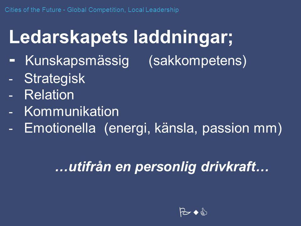 Ledarskapets laddningar; - Kunskapsmässig (sakkompetens) - Strategisk - Relation - Kommunikation - Emotionella (energi, känsla, passion mm) …utifrån e