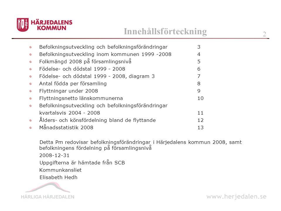 Månadsstatistik 2008 Diagram 7: Månadsstatistik Härjedalens kommun 2008 13