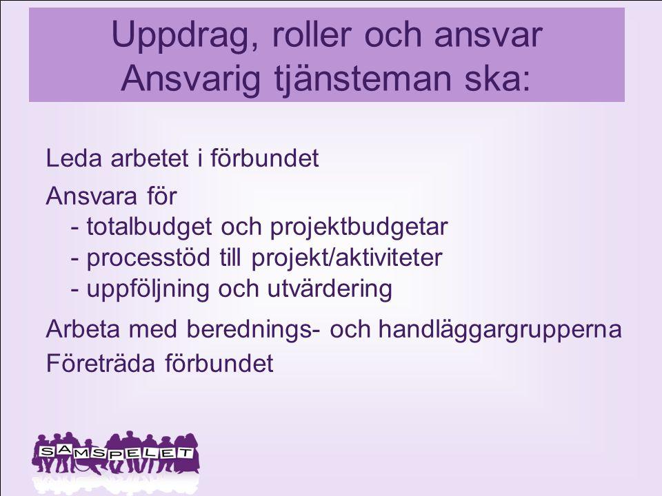 Uppdrag, roller och ansvar Ansvarig tjänsteman ska: Leda arbetet i förbundet Ansvara för - totalbudget och projektbudgetar - processtöd till projekt/a