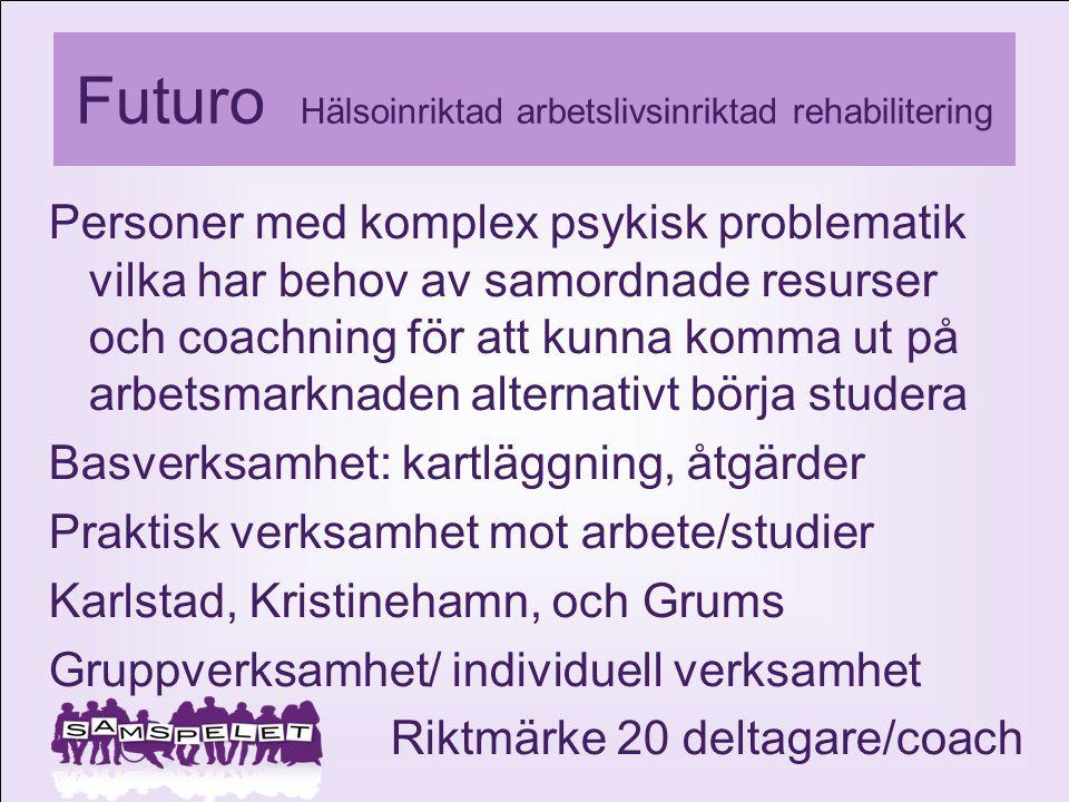 Futuro Hälsoinriktad arbetslivsinriktad rehabilitering Personer med komplex psykisk problematik vilka har behov av samordnade resurser och coachning f