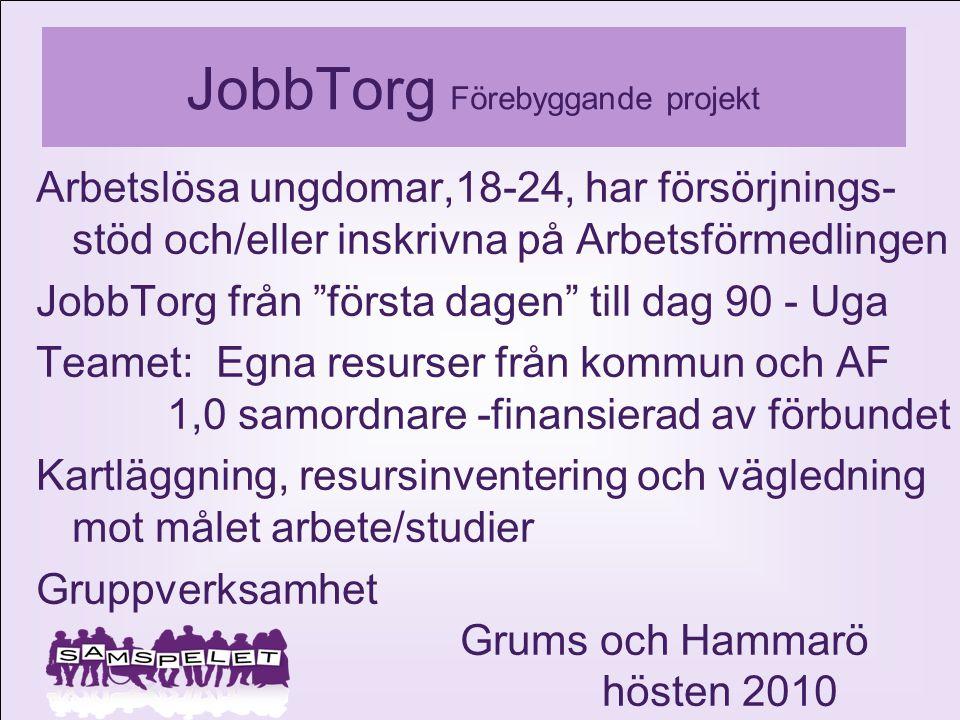 """JobbTorg Förebyggande projekt Arbetslösa ungdomar,18-24, har försörjnings- stöd och/eller inskrivna på Arbetsförmedlingen JobbTorg från """"första dagen"""""""