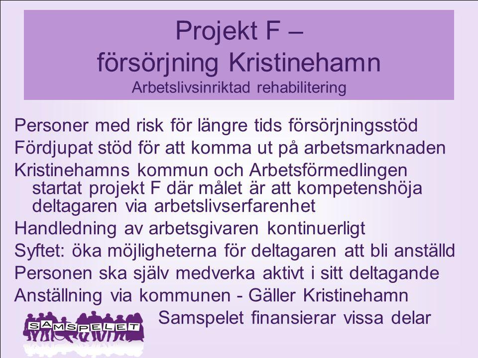 Projekt F – försörjning Kristinehamn Arbetslivsinriktad rehabilitering Personer med risk för längre tids försörjningsstöd Fördjupat stöd för att komma