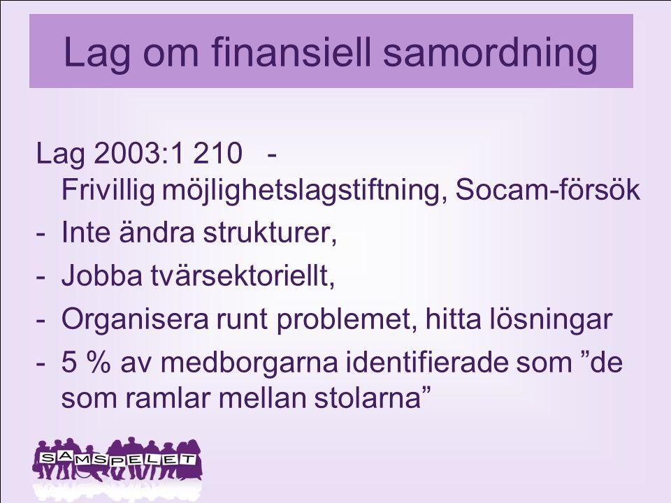 Lag om finansiell samordning Lag 2003:1 210 - Frivillig möjlighetslagstiftning, Socam-försök -Inte ändra strukturer, -Jobba tvärsektoriellt, -Organise