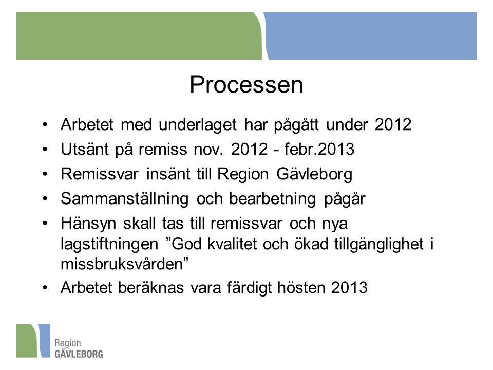 Processen Arbetet med underlaget har pågått under 2012 Utsänt på remiss nov.