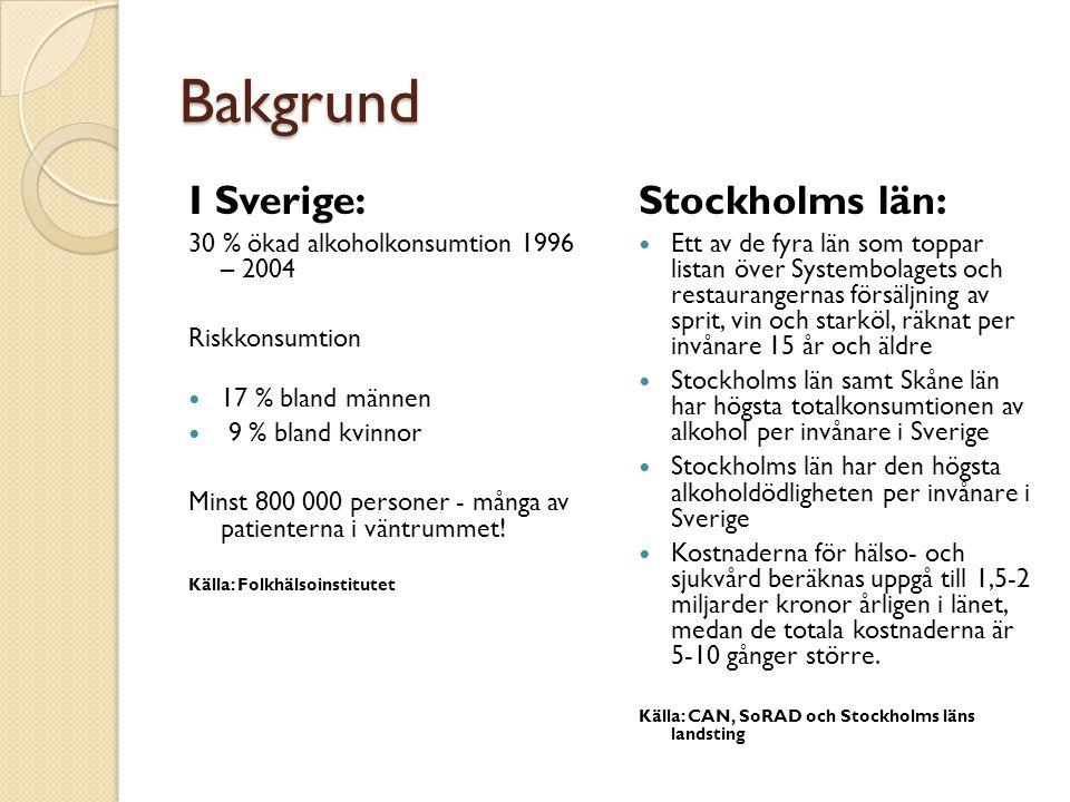 Bakgrund I Sverige: 30 % ökad alkoholkonsumtion 1996 – 2004 Riskkonsumtion 17 % bland männen 9 % bland kvinnor Minst 800 000 personer - många av patienterna i väntrummet.