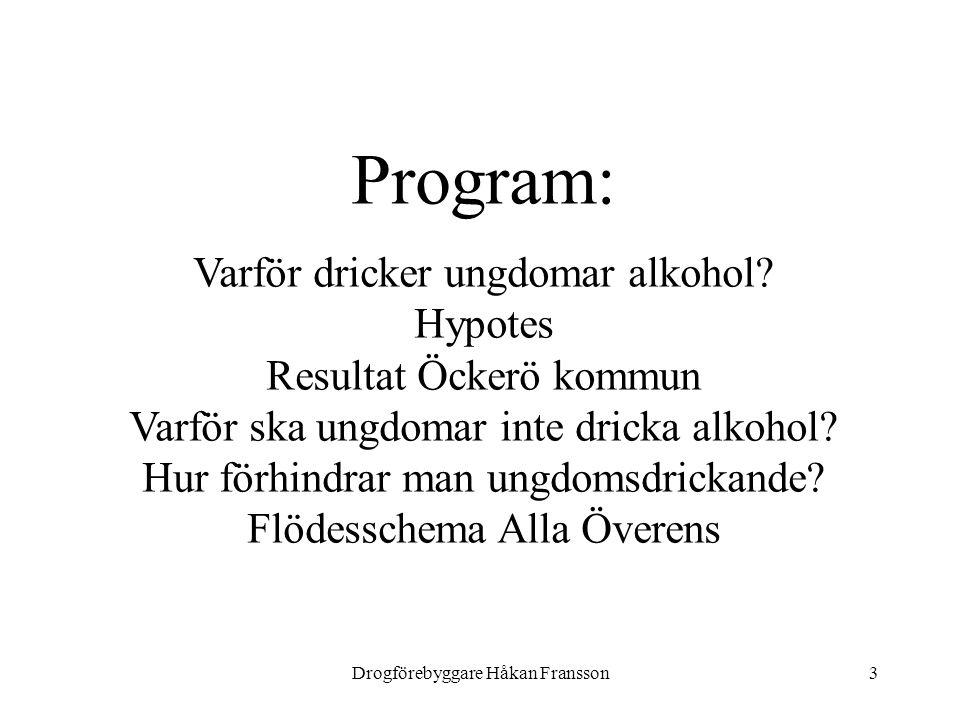 Drogförebyggare Håkan Fransson3 Program: Varför dricker ungdomar alkohol? Hypotes Resultat Öckerö kommun Varför ska ungdomar inte dricka alkohol? Hur