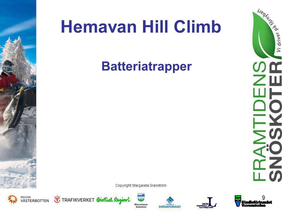 9 Copyright: Margareta Granström Batteriatrapper Hemavan Hill Climb