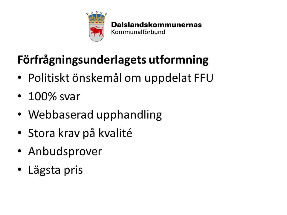 Förfrågningsunderlagets utformning Politiskt önskemål om uppdelat FFU 100% svar Webbaserad upphandling Stora krav på kvalité Anbudsprover Lägsta pris