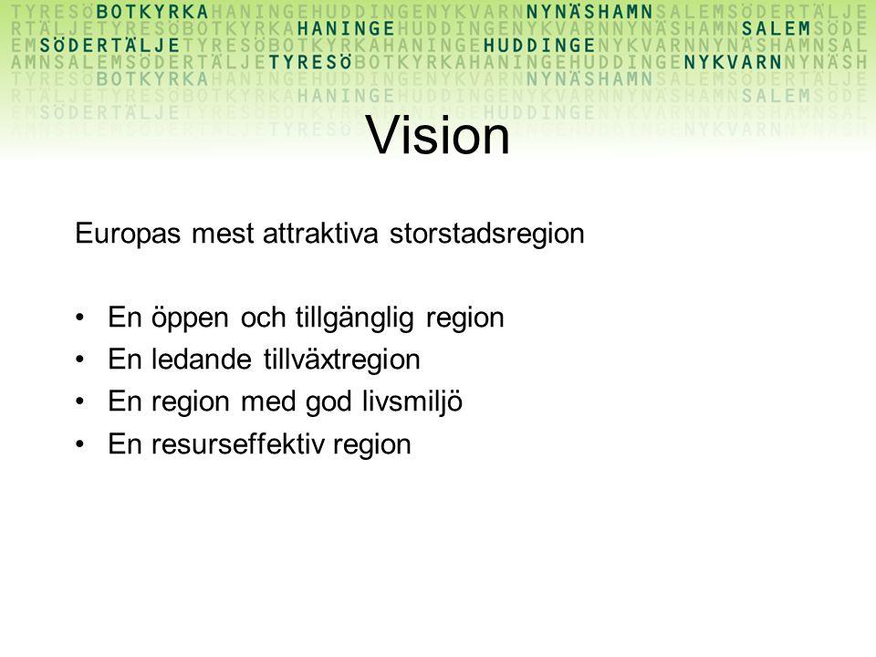 Vision Europas mest attraktiva storstadsregion En öppen och tillgänglig region En ledande tillväxtregion En region med god livsmiljö En resurseffektiv region