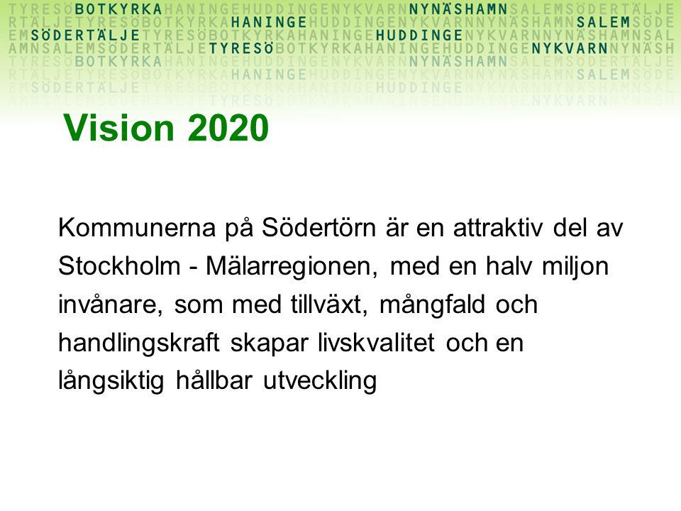 Vision 2020 Kommunerna på Södertörn är en attraktiv del av Stockholm - Mälarregionen, med en halv miljon invånare, som med tillväxt, mångfald och handlingskraft skapar livskvalitet och en långsiktig hållbar utveckling
