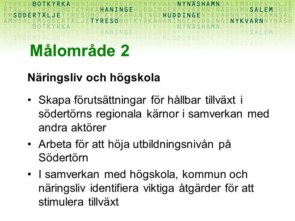 Målområde 3 Infrastruktur Snabba förbindelser till Stockholms innerstad Snabba förbindelser till Skavsta och Arlanda Förbättrade förbindelser mellan kärnorna på Södertörn Goda tågförbindelser till övriga storstäder i Sverige och på kontinenten