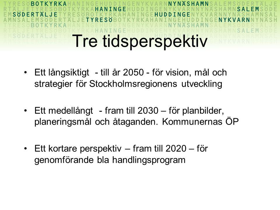 Tre tidsperspektiv Ett långsiktigt - till år 2050 - för vision, mål och strategier för Stockholmsregionens utveckling Ett medellångt - fram till 2030 – för planbilder, planeringsmål och åtaganden.