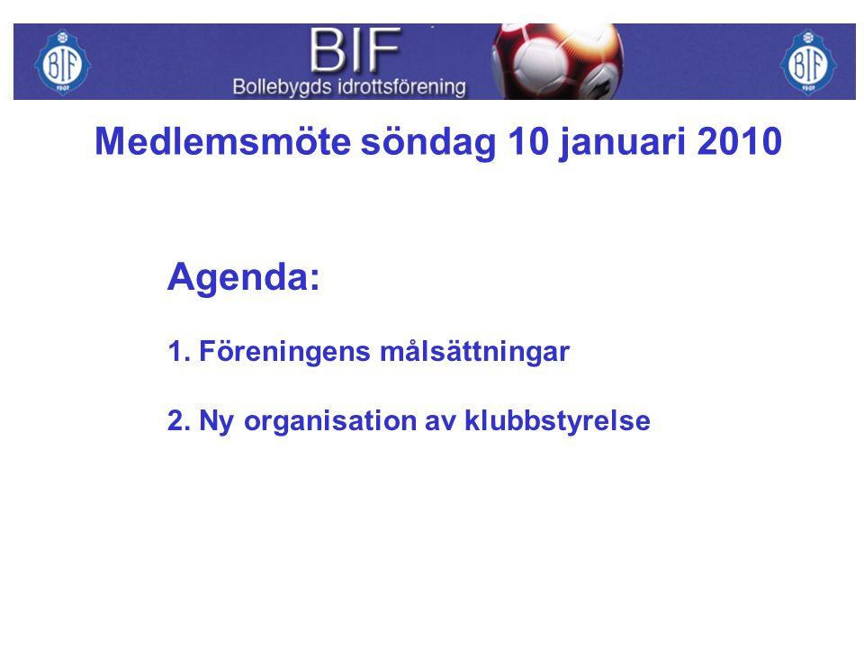 Medlemsmöte söndag 10 januari 2010 Agenda: 1.Föreningens målsättningar 2.