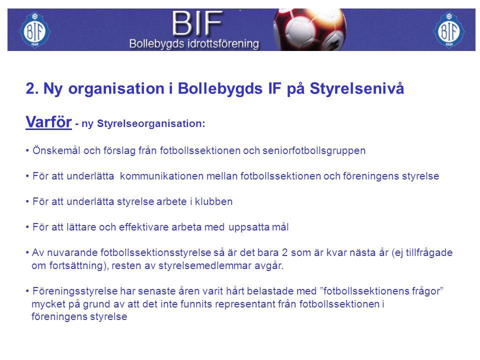 2. Ny organisation i Bollebygds IF på Styrelsenivå Varför - ny Styrelseorganisation: Önskemål och förslag från fotbollssektionen och seniorfotbollsgru