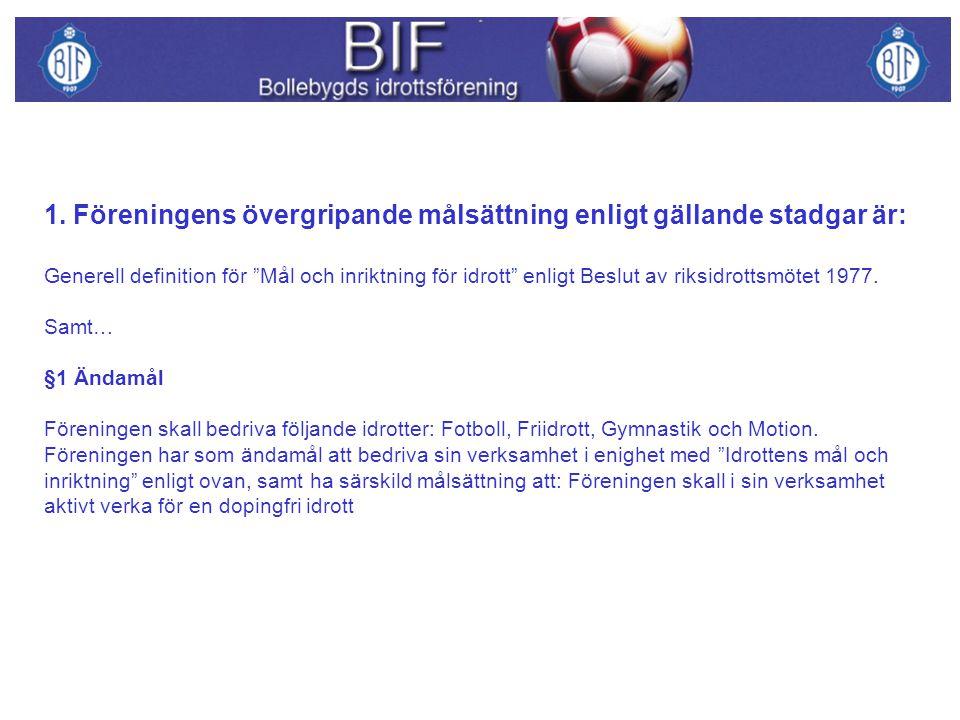 Föreningens nya övergripande målsättning: Bollebygds IF skall tillhandahålla kvalitativ idrott inom Fotboll, Friidrott, Gymnastik och Motion som ett erbjudande till alla kommunens invånare.