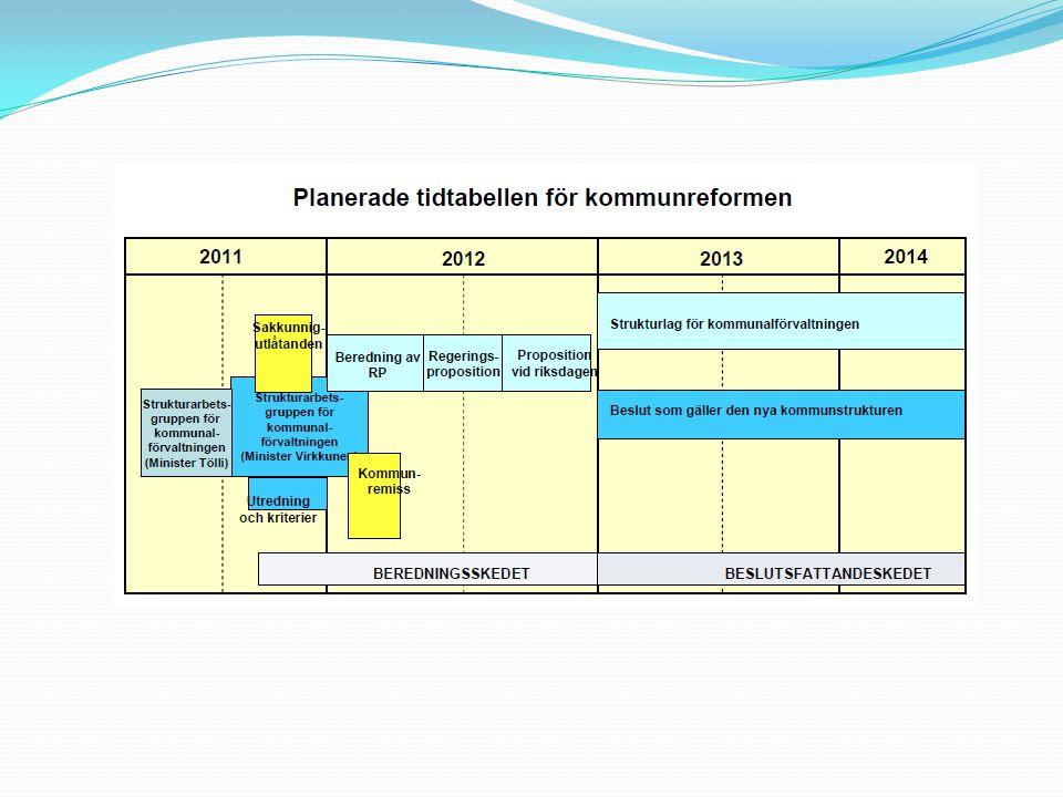 Framtiden och kommunreformen Reformen sätts i malpåse för en tid Kommunalval i oktober 2012 Troligt antal kommuner ca 200 säger politiker på hög nivå