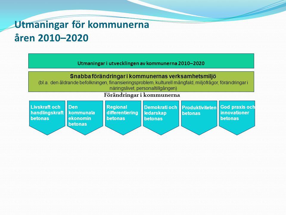 Antal invånare 20 001 - 40 000 10 001 – 20 000 6 001 – 10 000 2 000 – 6 000 Under 2 000 Över 100 000 Åland Kommuner sammanlagt 336 st.