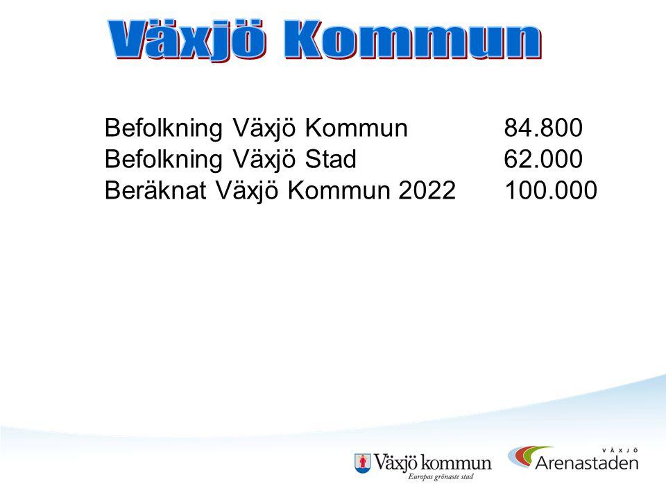 Befolkning Växjö Kommun84.800 Befolkning Växjö Stad62.000 Beräknat Växjö Kommun 2022100.000