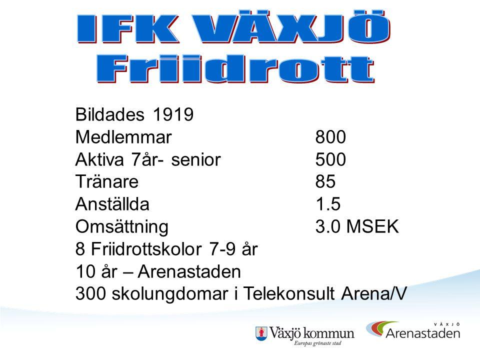 Bildades 1919 Medlemmar800 Aktiva 7år-senior500 Tränare85 Anställda1.5 Omsättning3.0 MSEK 8 Friidrottskolor 7-9 år 10 år – Arenastaden 300 skolungdomar i Telekonsult Arena/V