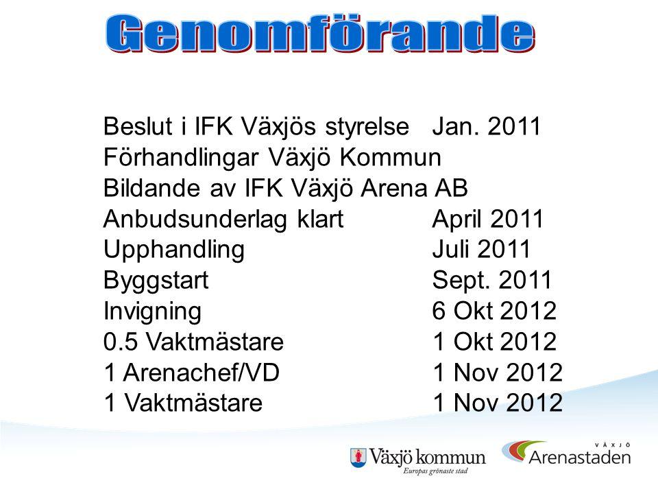 Beslut i IFK Växjös styrelseJan.