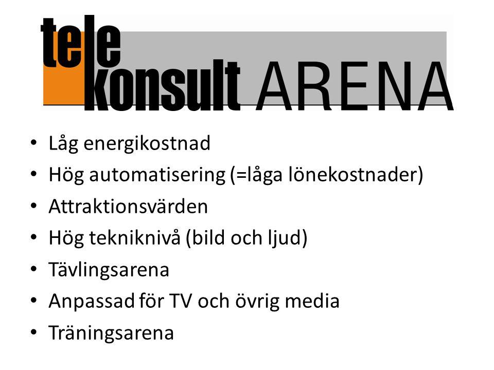 Låg energikostnad Hög automatisering (=låga lönekostnader) Attraktionsvärden Hög tekniknivå (bild och ljud) Tävlingsarena Anpassad för TV och övrig media Träningsarena