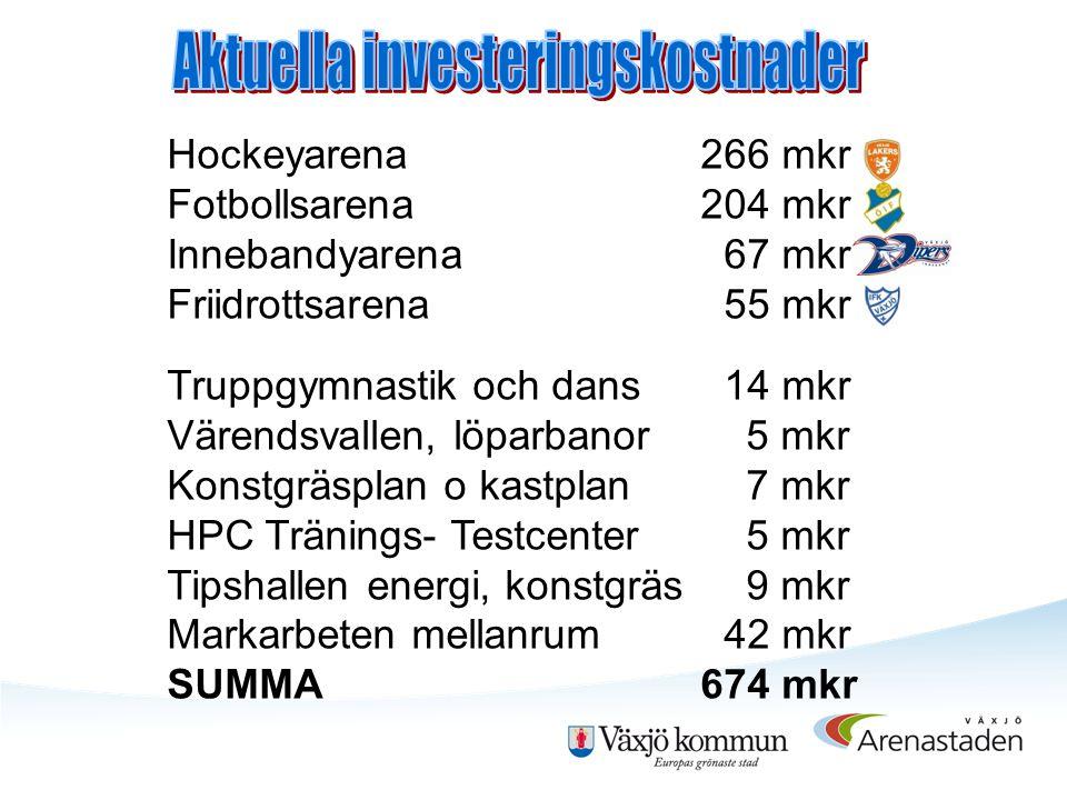 Investering = budget55 MSEK Total driftkostnad inkl.