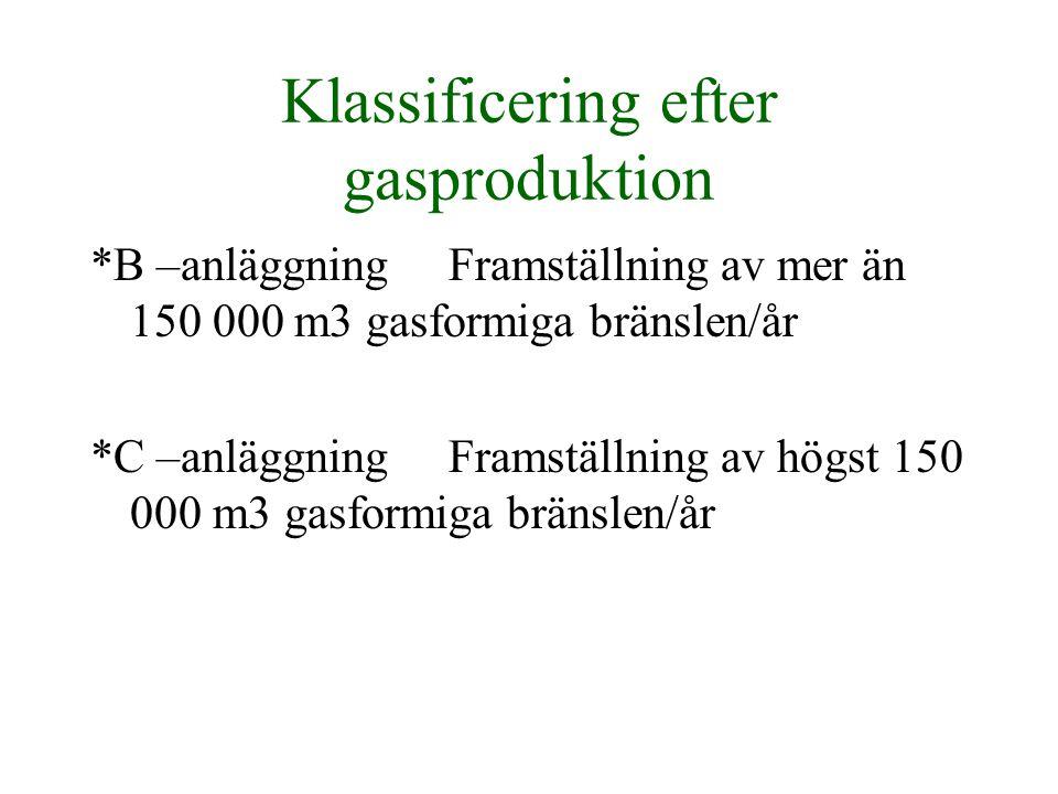 Klassificering efter gasproduktion *B –anläggning Framställning av mer än 150 000 m3 gasformiga bränslen/år *C –anläggning Framställning av högst 150