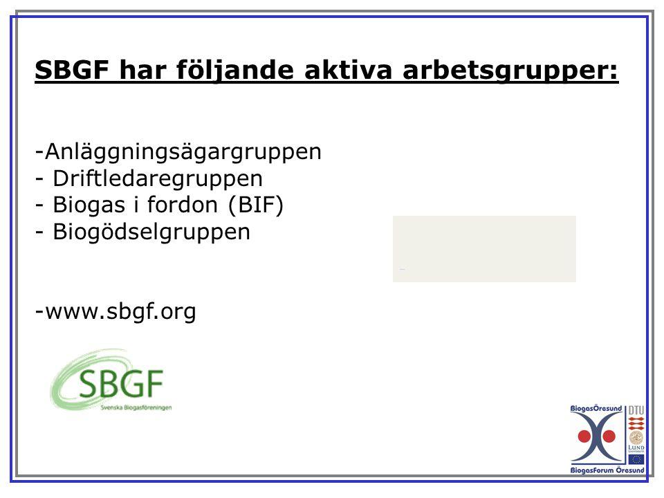 www.gasforeningen.se Gasanvändning, fordonsgas Andra rikstäckande organisationer inom biogas Svenska Renhållningsverksföreningen www.rvf.se Avfallsektorn