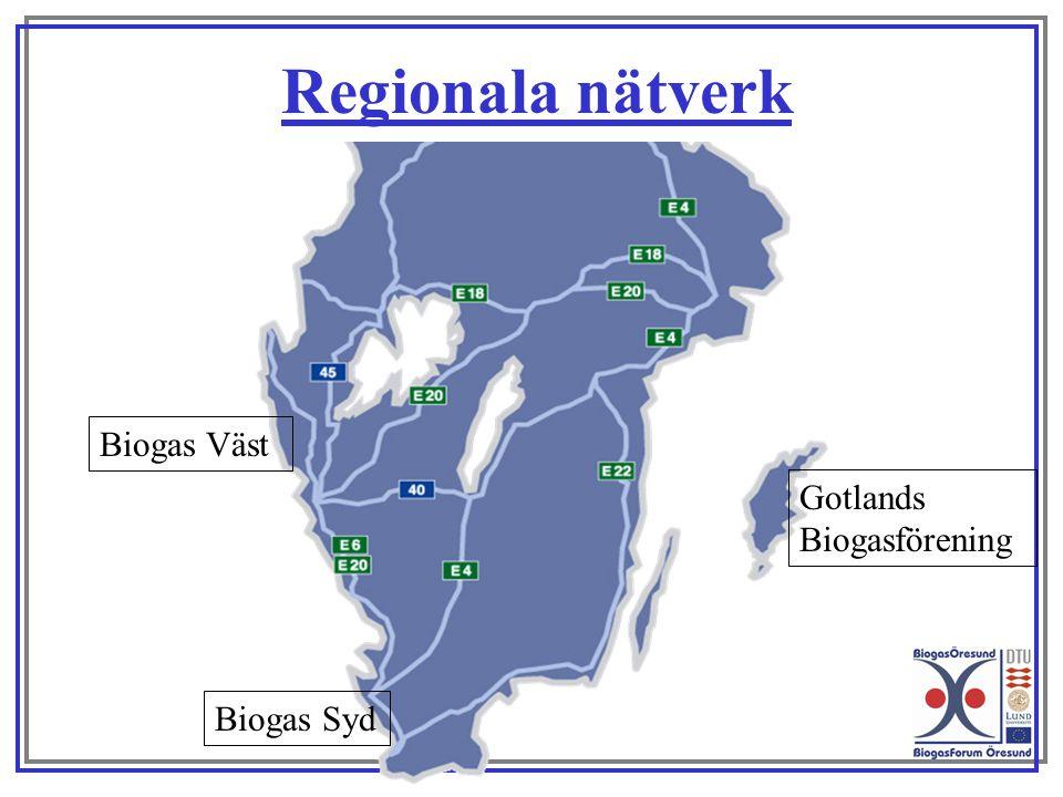 Regionala nätverk Gotlands Biogasförening Biogas Väst Biogas Syd